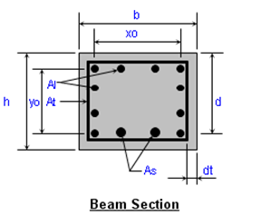 Concrete Beam Section