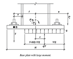 'Baseplate with Large Moment to AISC LRFD Spreadsheet Calculator' from the web at 'http://www.engineersedge.com/beam_bending/images/aisc13-base-plate-pv-sm.png'