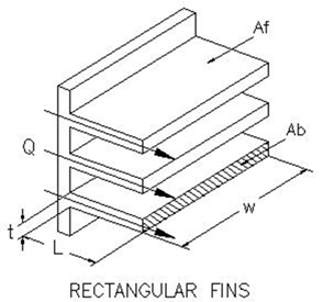 Heat Sink Convection With Fins Calculator Engineers Edge