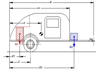 Trailer Weight and Balance Equations and Calculator | Engineers Edge