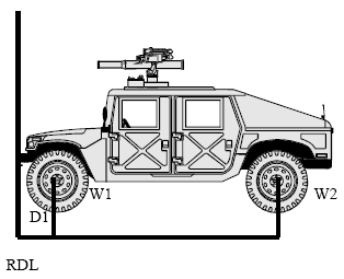 'Humvee' from the web at 'http://www.engineersedge.com/calculators/image/wnb-humvee.png'