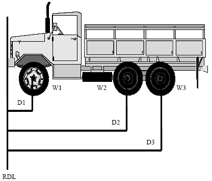 'WNB Truck' from the web at 'http://www.engineersedge.com/calculators/image/wnb-truck.png'