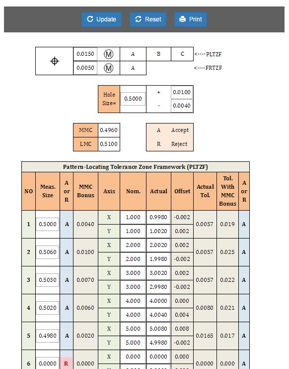Composite Position Tolerance Calculator Gd Amp T For External