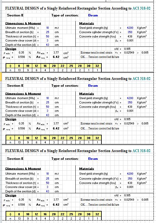 Singly Reinforced Flexural Design Spreadsheet Calculator | Engineers