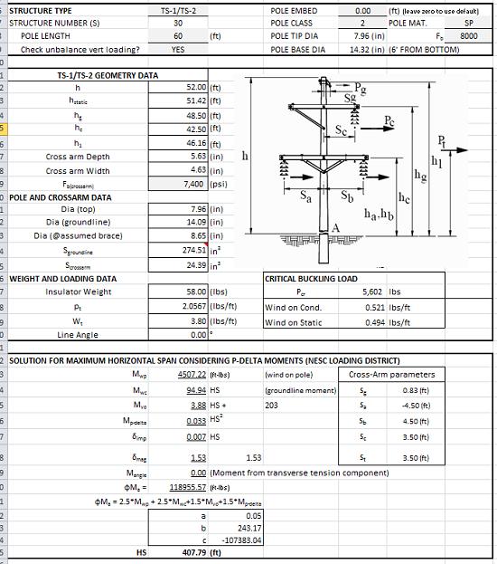 Transmission Line Single Pole Analysis Spreadsheet Calculator