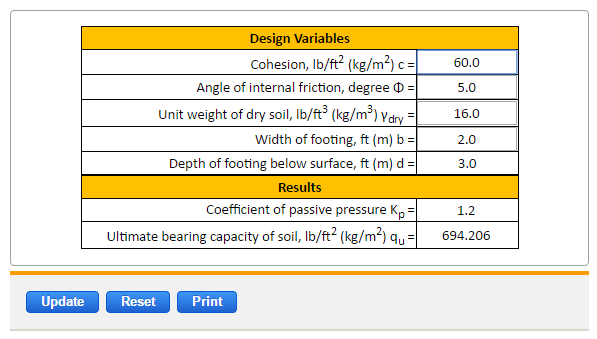 Bearing Capacity of Soil Equation and Calculator | Engineers