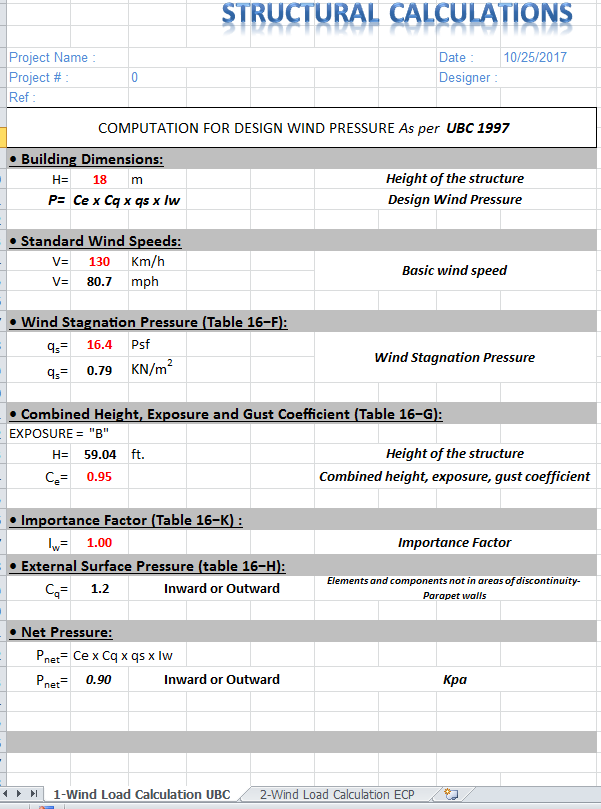 computational for design wind pressure as per ubc 1997
