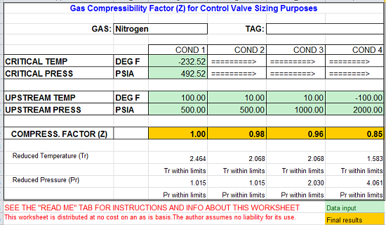 Gas Compressibility Factor Spreadsheet Calculator | Engineers Edge