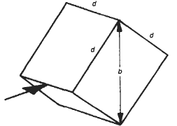 Cube Flow Perpendicular to Edge Surface Drag Coefficient Equation