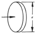 Circular Flat Disk Drag Coefficient Equation