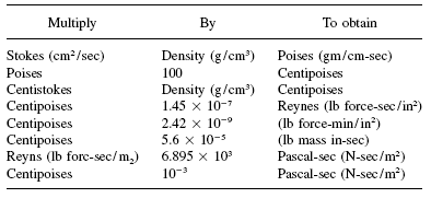 Kinematic Viscosity Table Chart of Liquids - Engineers Edge