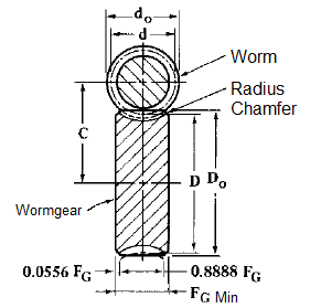 Worm And Wormgear Design Equations And Calculator Engineers Edge Www Engineersedge Com