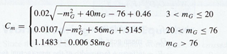 Ration Correction Factor