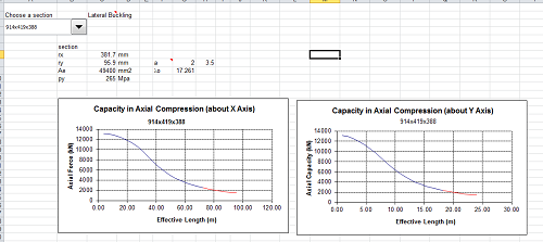 Capacity of Standard Universal Beams According to BS5950 Spreadsheet Calculator