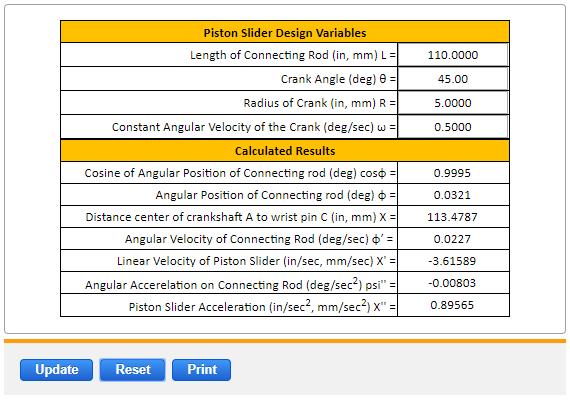 Piston Slider Crank Mechanism Design Equations and