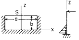Flat Rectangular Plate, Three Edges Fixed, One Edge (a) Simply Supported Loading Uniformly decreasing from fixed edge to zero at 1/3b