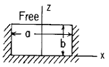Rectangular plate; one edge fixed, opposite edge free,