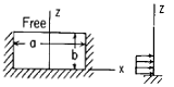 Flat Rectangular Plate, Three Edges Fixed, One Edge (a) Free Loading Uniform over 1/3 of Plate