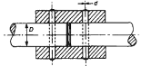 Pinned Sleeve Shaft Coupling Design Equations and Calculator