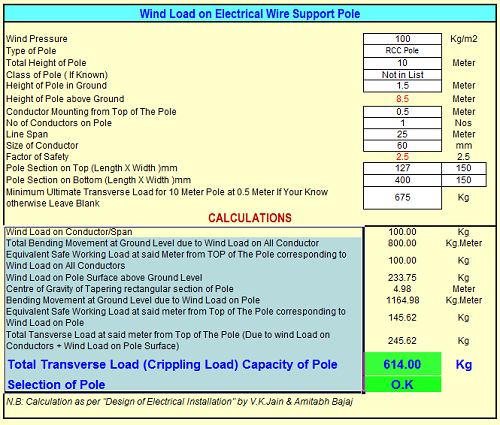 Wind Load Support Pole Calculator Spreadsheet | Engineers