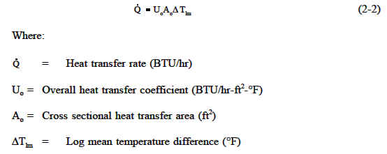 Image Result For Heat Transfer Oil Calculation