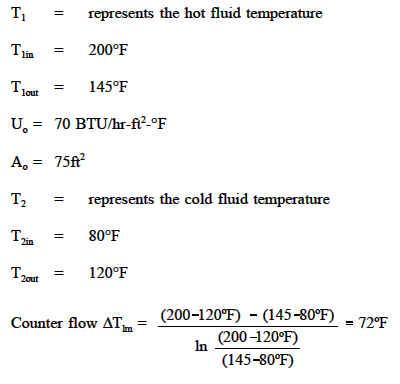 Comparison of Heat Exchanger Types   Parallel Heat Exchanger