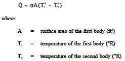Black Body Radiation Heat Transfer Engineers Edge Www Engineersedge Com