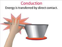 Heat Transfer Knowledge and Engineering | Engineers Edge | www ...