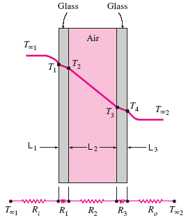 Heat Transfer Knowledge and Engineering | Engineers Edge