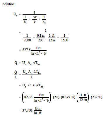 Overall Heat Transfer Coefficient Across Heat Exchanger