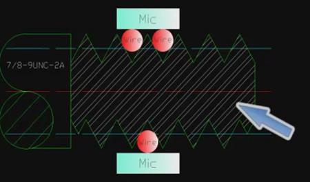 Thread Checking Three Wire Method | Engineers Edge | www