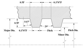 Internal acme thread general purpose size chart engineers edge