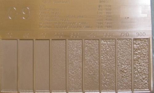 Surface finish chart