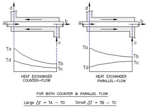 HEAT-EXCHANGERS-2