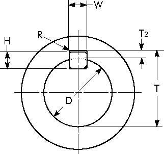 Diameter Size Chart >> Standard Metric Keys Keyways for Metric Bores with One Key | Engineers Edge | www.engineersedge.com