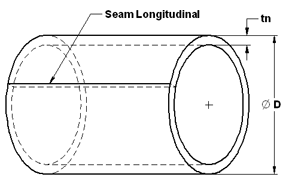 Pressure Vessel design, Formula and Calculators | Engineers Edge