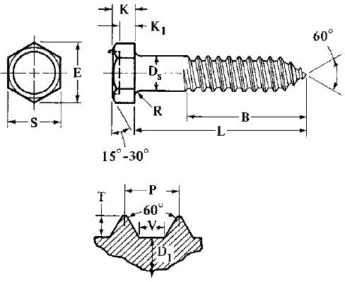 Metric Hex Lag Screws Size Table | Engineers Edge | www