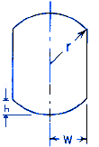 Torsional Deformation and Stress Circular shaft with opposite sides flattened Equations and Calculator