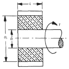 Cylindrical Torque Spring