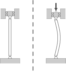 Power Screw Buckling and Deflection Equations and Calculator