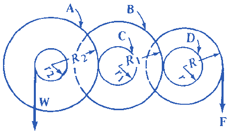 Three Gears or Pulleys Force Calculations and Equations