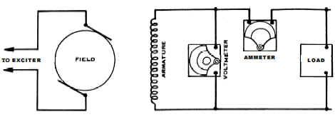 single phase meter wiring diagram single image kilowatt hour meter wiring diagram wiring schematics and diagrams on single phase meter wiring diagram
