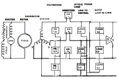 altern5 ac alternator alternating current types review engineers edge single phase alternator wiring diagram at n-0.co