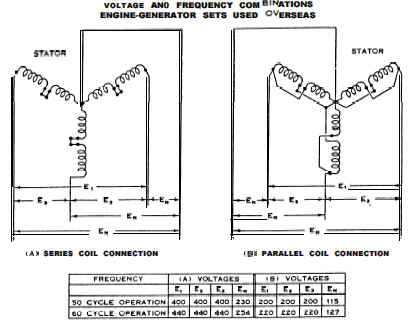 ac alternator alternating current types review engineers