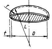 Stress in Pressure Vessel Flanged or Dished Head Section Seam Equation and Calculator