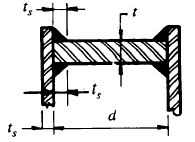 Circular Flat Head Welded with Internal or External Pressure Equation and Calculator