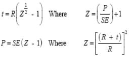 pressure vessel design calculation formula pdf
