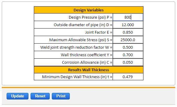 Pressure Piping Minimum Wall Equations and Calculator