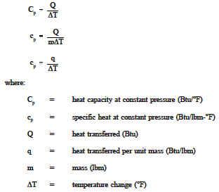 Heat Energy Thermodynamic Properties | Engineers Edge | www