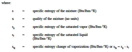 Temperature Entropy T S Diagram Thermodynamics Thermodynamics